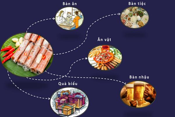 áy đóng gói chả lụa phù hợp với nhiều loại bao bì, đóng gói nhiều loại sản phẩm khác nhau